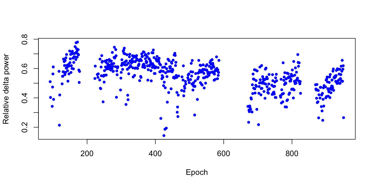 Spectral analyses - Luna